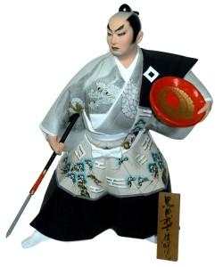 Ишимоку