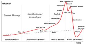 Денежные пузыри