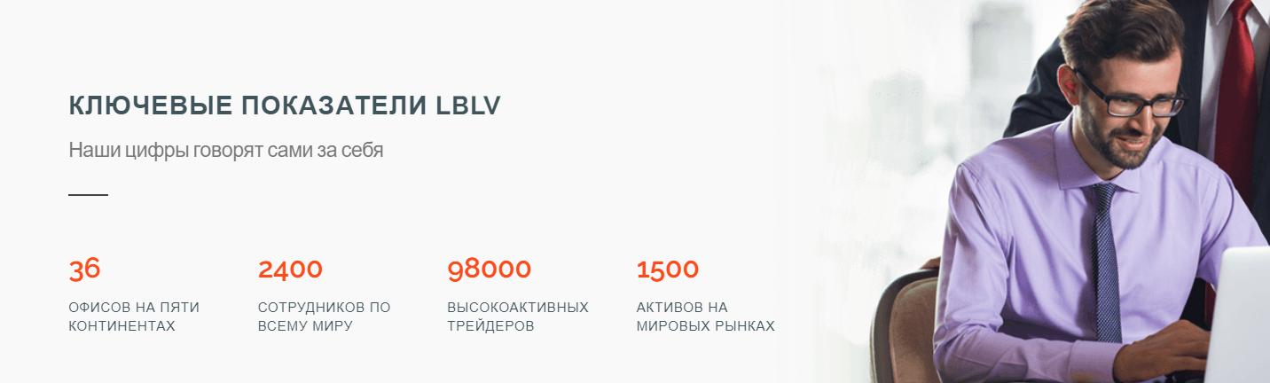 Показатели компании LBLV