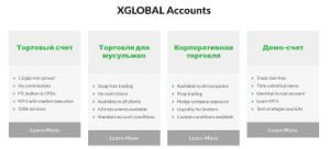 XGlobal Markets